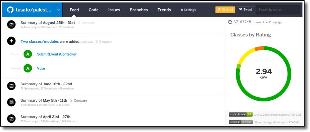 Entrega Contínua com Ruby on Rails, GitHub, Code Climate, Travis CI e Heroku (6/6)