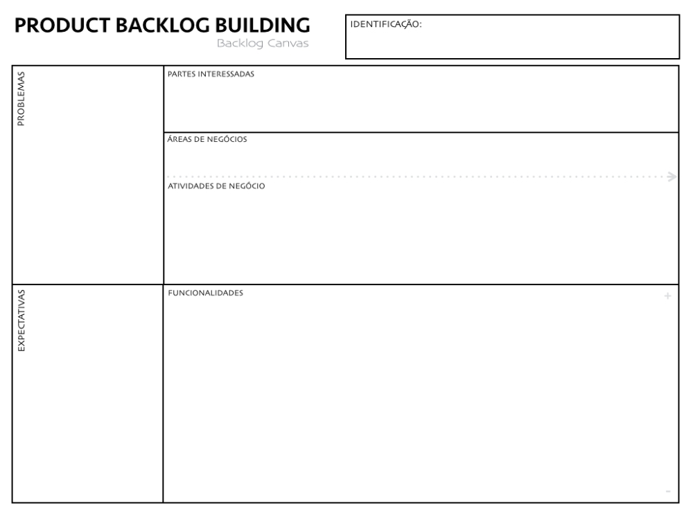 Product Backlog Building (4/6)
