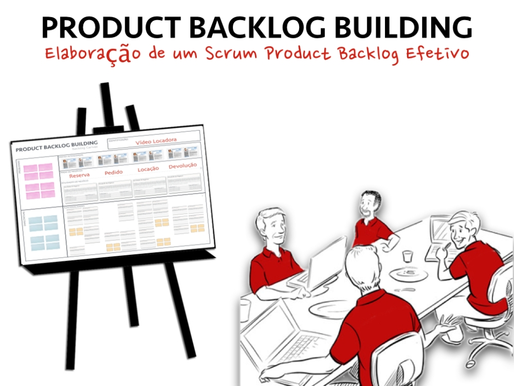 Product Backlog Building (1/6)
