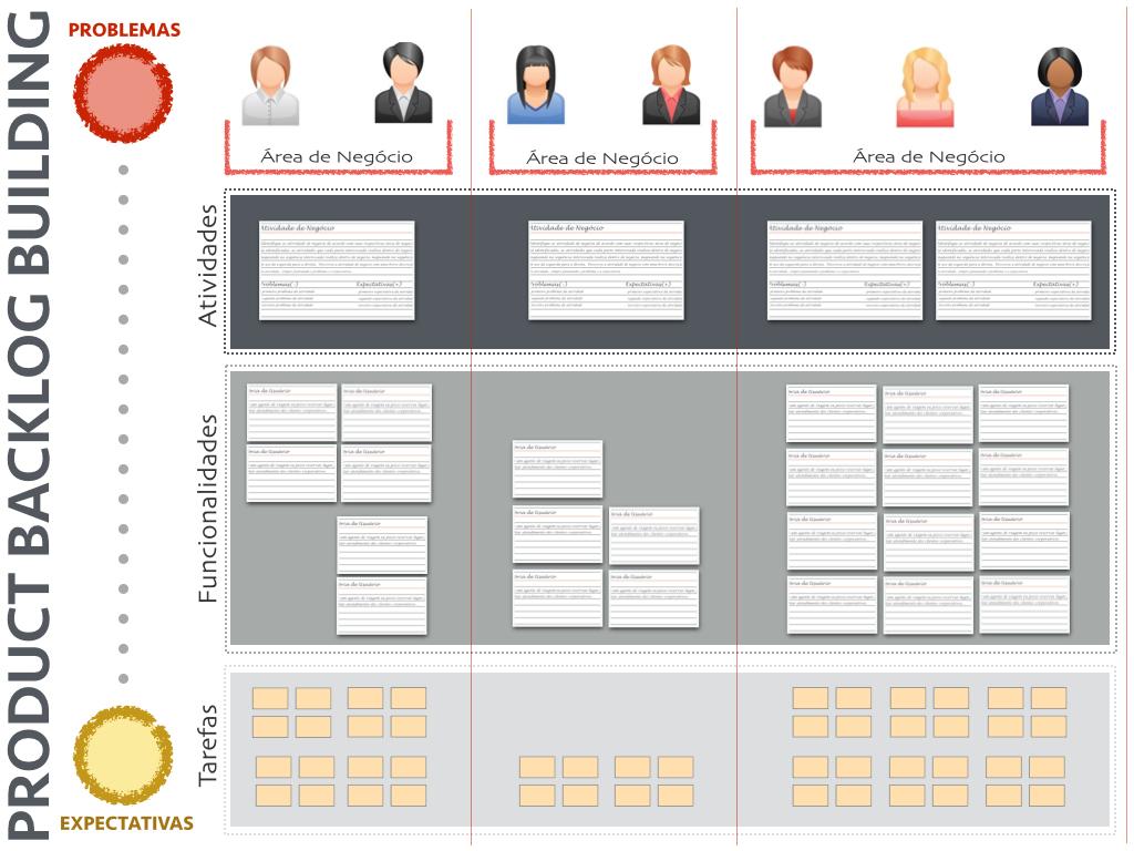Product backlog building blog do t safo for Production builder