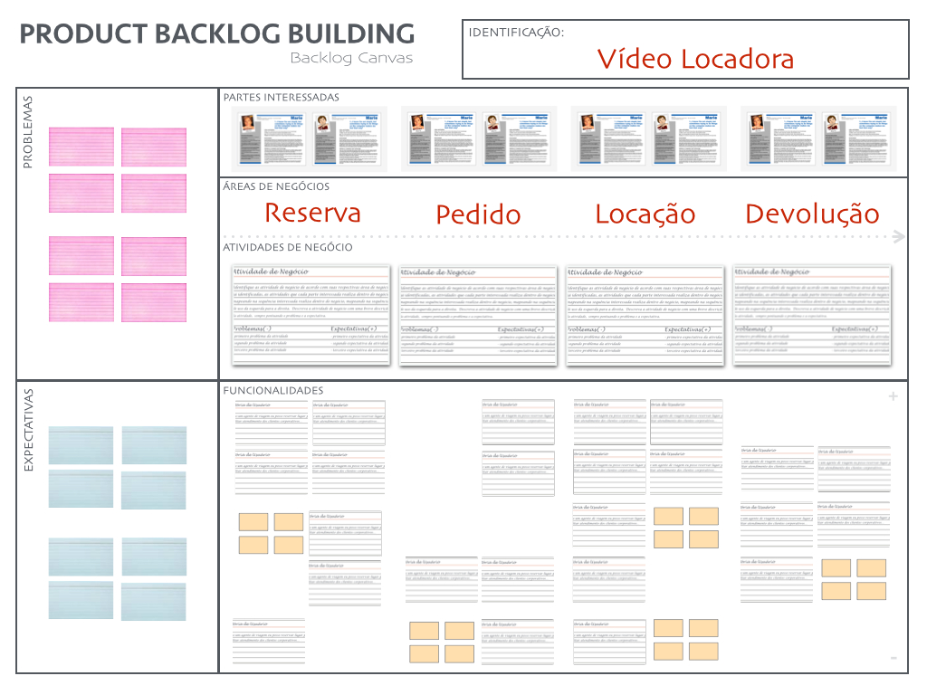 Product backlog building blog do t safo for Production builder