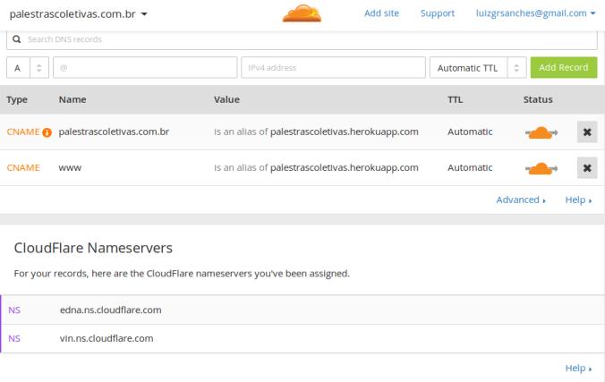 lista dos domínios cadastrados no CloudFlare