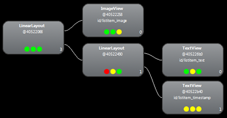 hierarchy-linearlayout
