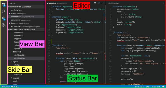 codebasics_layout.png